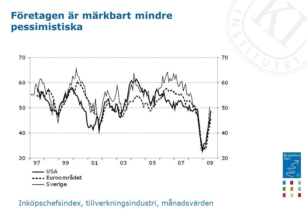 Företagen är märkbart mindre pessimistiska Inköpschefsindex, tillverkningsindustri, månadsvärden