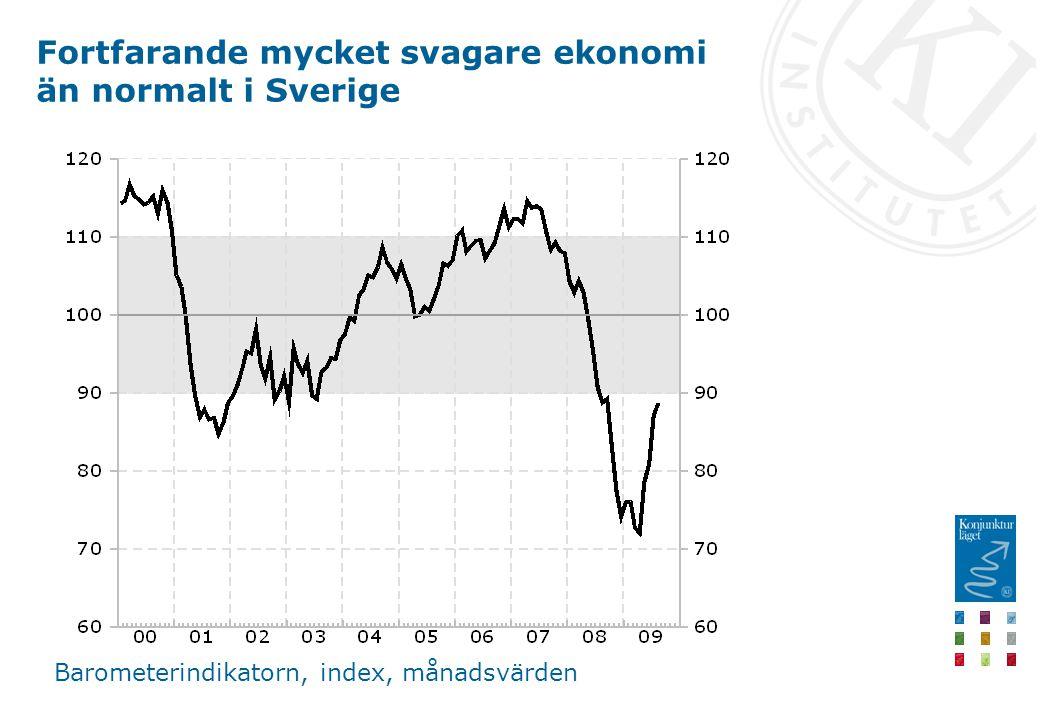 Fortfarande mycket svagare ekonomi än normalt i Sverige Barometerindikatorn, index, månadsvärden