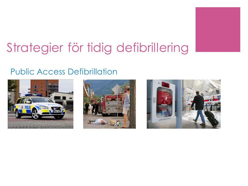 Strategier för tidig defibrillering Public Access Defibrillation