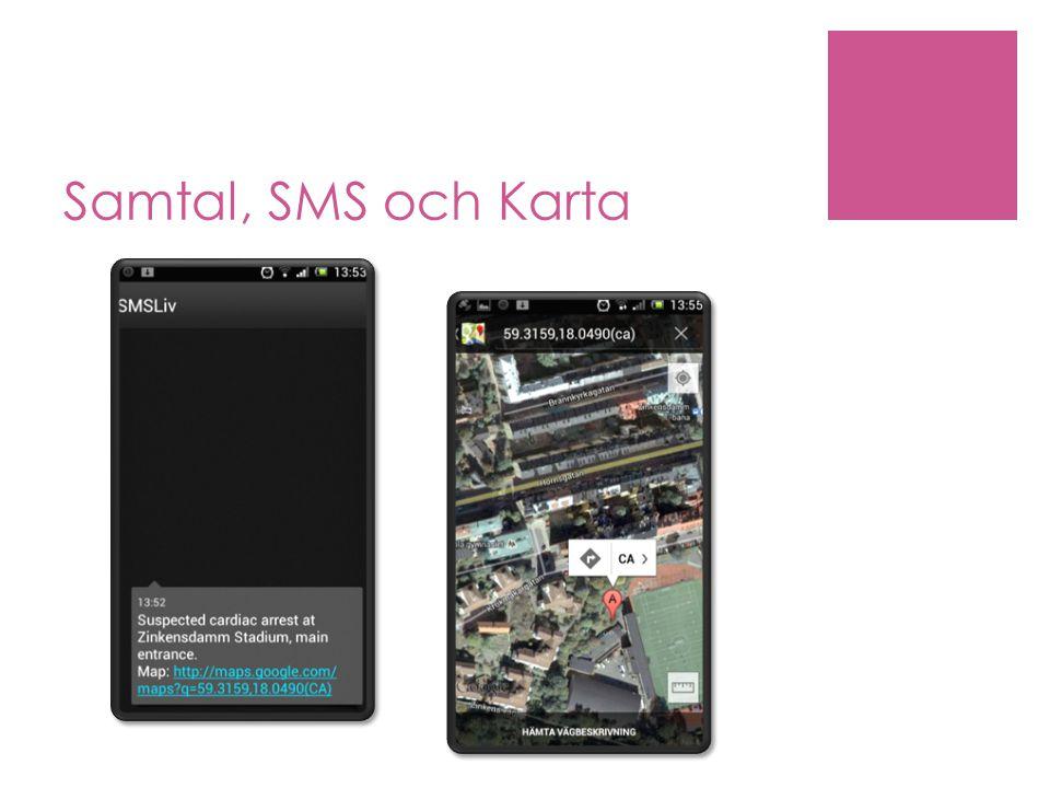 Samtal, SMS och Karta