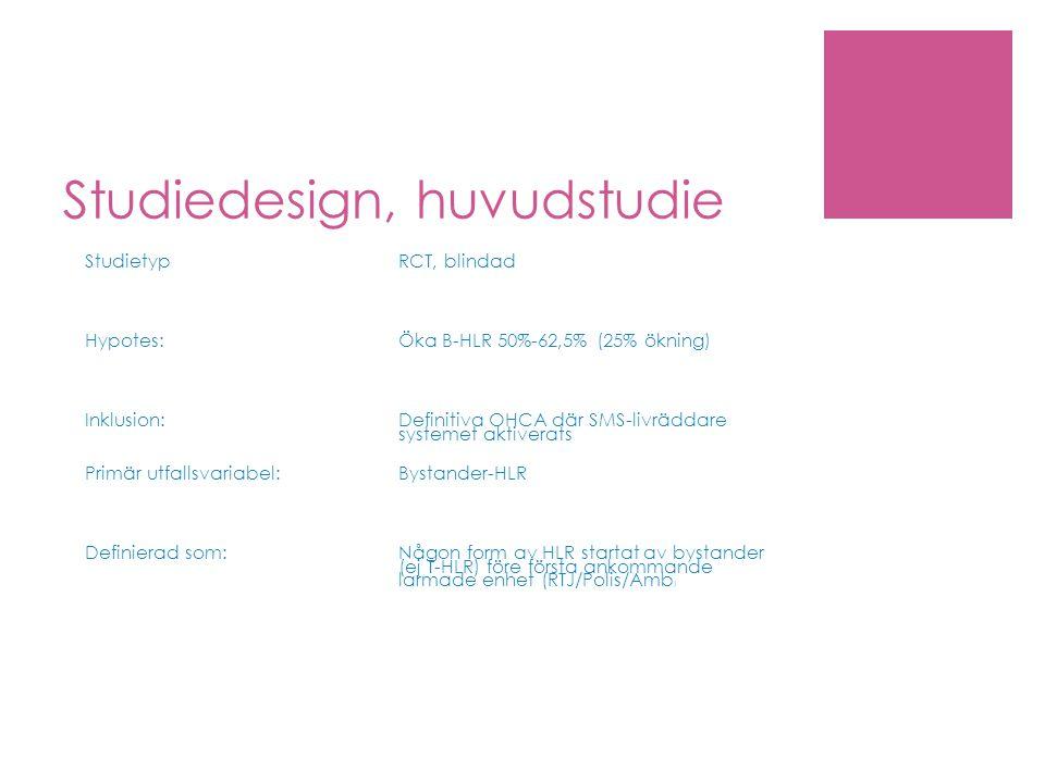 Studiedesign, huvudstudie StudietypRCT, blindad Hypotes: Öka B-HLR 50%-62,5% (25% ökning) Inklusion: Definitiva OHCA där SMS-livräddare systemet aktiv