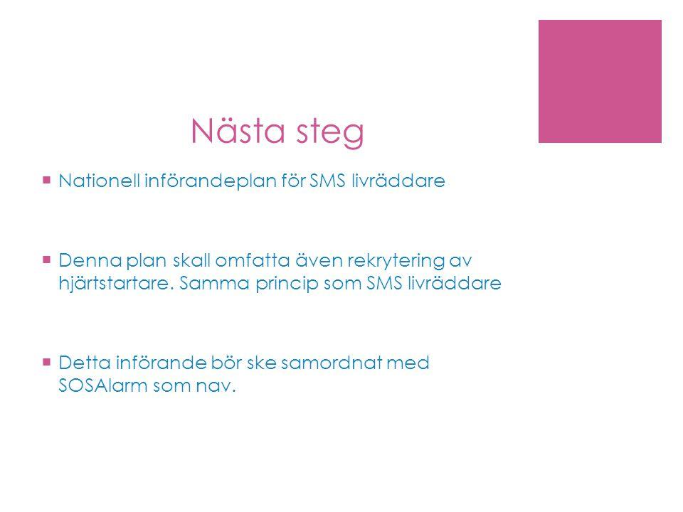 Nästa steg  Nationell införandeplan för SMS livräddare  Denna plan skall omfatta även rekrytering av hjärtstartare. Samma princip som SMS livräddare