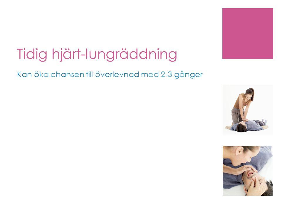 Problem Konventionella resurser anländer i allmänhet försent vid hjärtstopp 3 miljoner utbildade i Sverige.