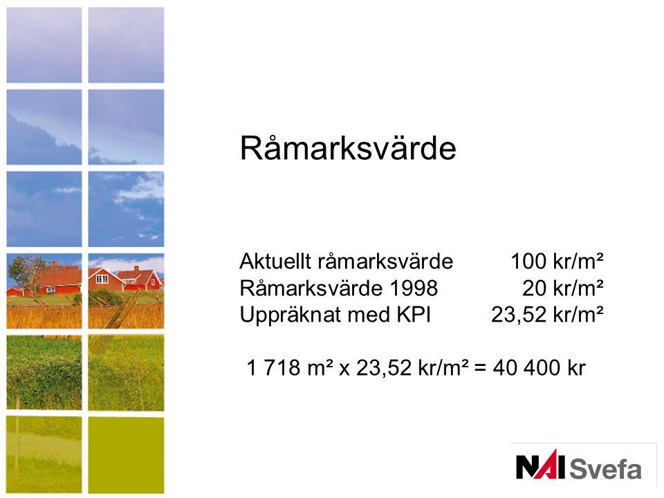 Aktuellt råmarksvärde100 kr/m² Råmarksvärde 199820 kr/m² Uppräknat med KPI23,52 kr/m² 1 718 m² x 23,52 kr/m² = 40 400 kr Råmarksvärde