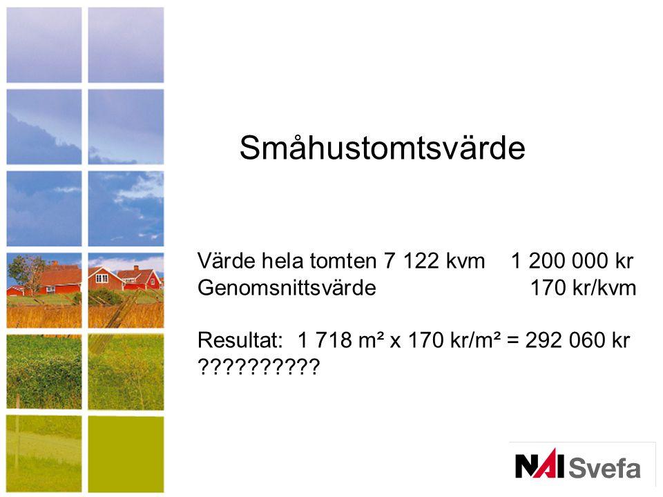 Värde hela tomten 7 122 kvm 1 200 000 kr Genomsnittsvärde 170 kr/kvm Resultat: 1 718 m² x 170 kr/m² = 292 060 kr ?????????.