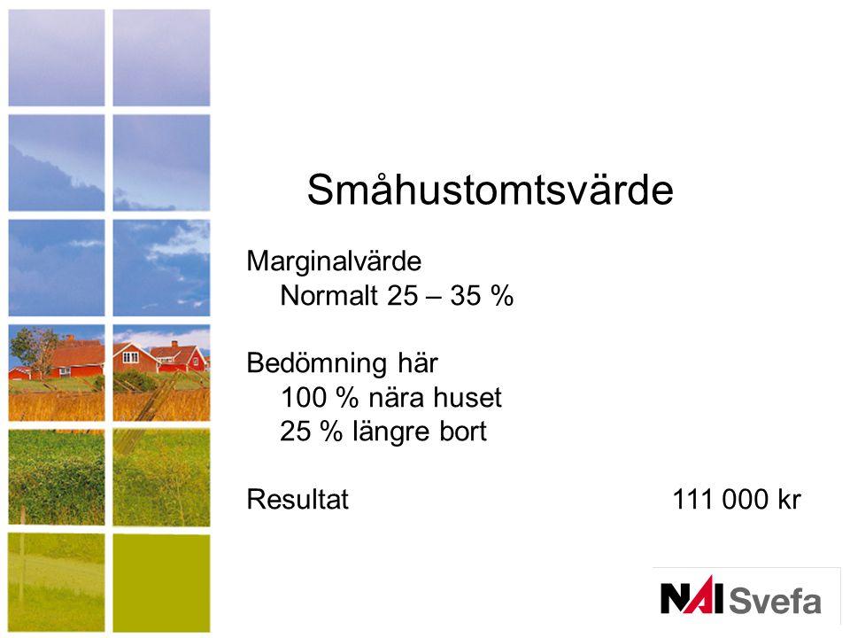 Marginalvärde Normalt 25 – 35 % Bedömning här 100 % nära huset 25 % längre bort Resultat 111 000 kr Småhustomtsvärde