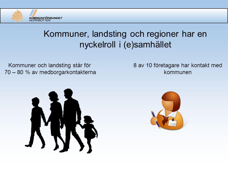 Kommuner, landsting och regioner har en nyckelroll i (e)samhället Kommuner och landsting står för 70 – 80 % av medborgarkontakterna 8 av 10 företagare