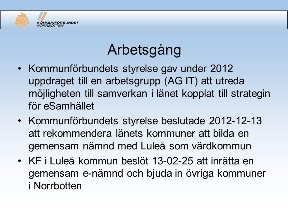 Arbetsgång Kommunförbundets styrelse gav under 2012 uppdraget till en arbetsgrupp (AG IT) att utreda möjligheten till samverkan i länet kopplat till s