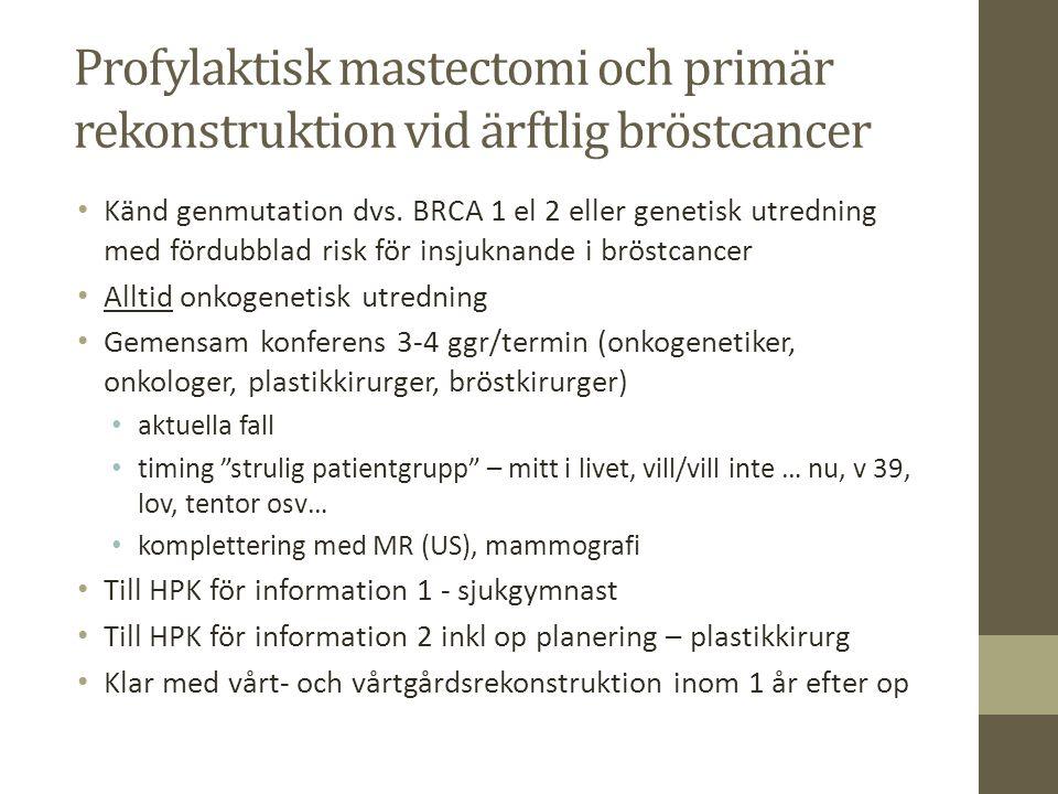 Profylaktisk mastectomi och primär rekonstruktion vid ärftlig bröstcancer Känd genmutation dvs. BRCA 1 el 2 eller genetisk utredning med fördubblad ri