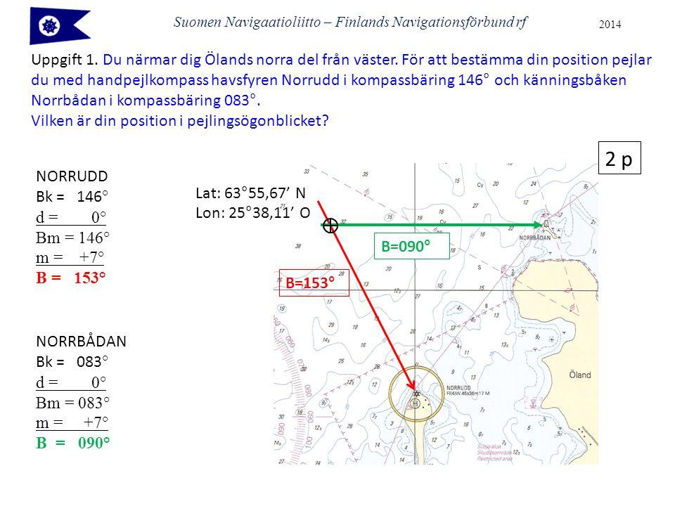 Suomen Navigaatioliitto – Finlands Navigationsförbund rf 2014 Uppgift 1. Du närmar dig Ölands norra del från väster. För att bestämma din position pej