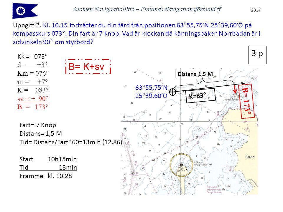 Suomen Navigaatioliitto – Finlands Navigationsförbund rf 2014 Uppgift 2. Kl. 10.15 fortsätter du din färd från positionen 63°55,75'N 25°39,60'O på kom