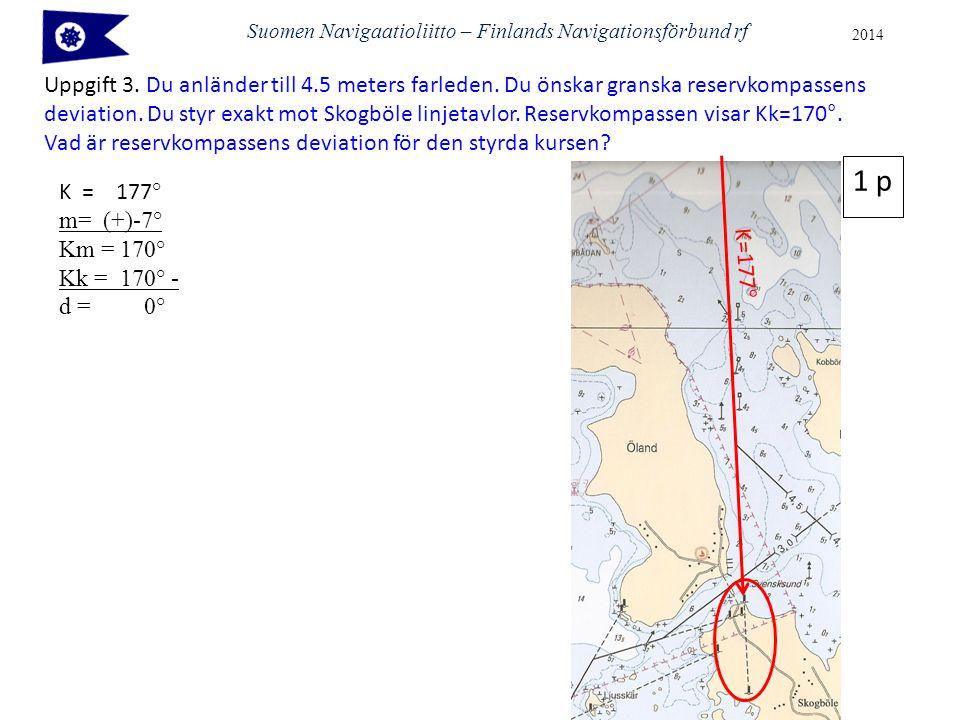 Suomen Navigaatioliitto – Finlands Navigationsförbund rf 2014 Uppgift 3. Du anländer till 4.5 meters farleden. Du önskar granska reservkompassens devi