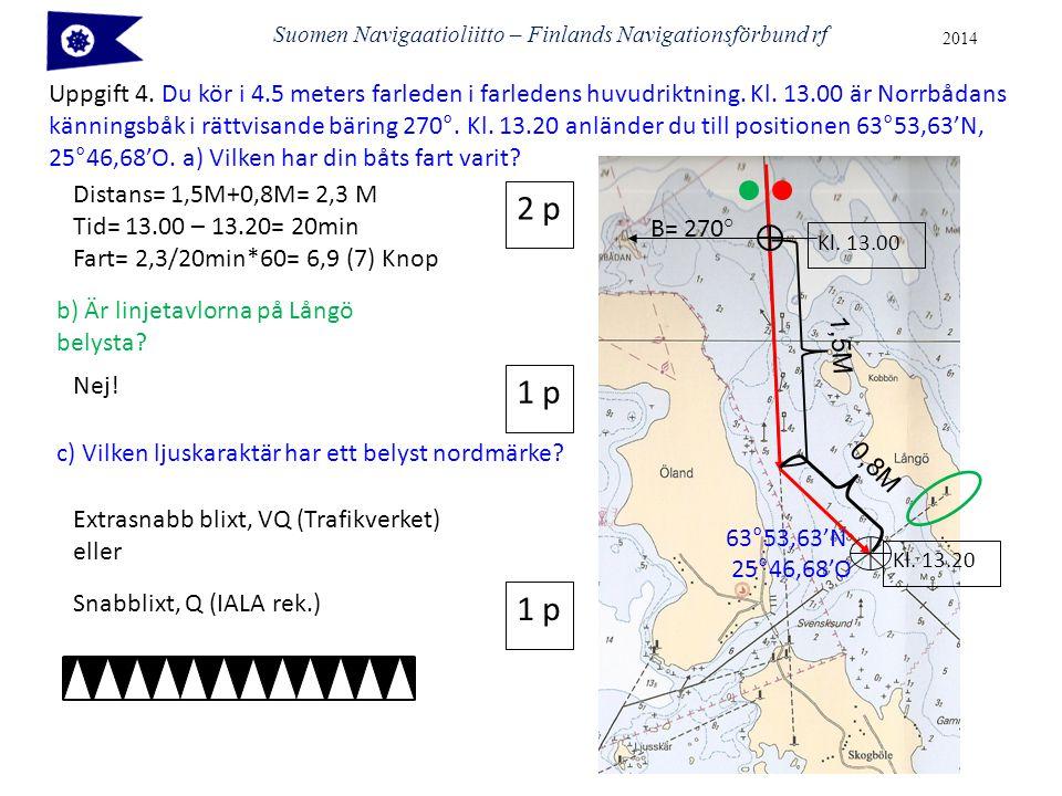 Suomen Navigaatioliitto – Finlands Navigationsförbund rf 2014 Uppgift 4. Du kör i 4.5 meters farleden i farledens huvudriktning. Kl. 13.00 är Norrbåda