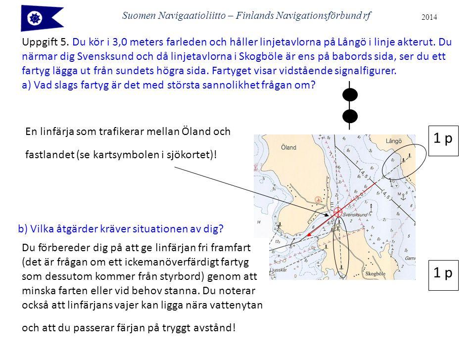 Suomen Navigaatioliitto – Finlands Navigationsförbund rf 2014 Uppgift 5. Du kör i 3,0 meters farleden och håller linjetavlorna på Långö i linje akteru