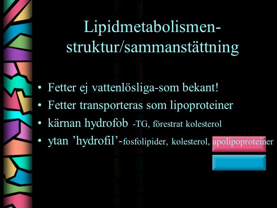 Lipidmetabolismen-Analyser S-kolesterol tot-kolesterol (70% förestrat) 70% i LDL, 25% i HDL Friedewalds formel-endast när TG>4 mmol/l S-LDL-kol=S-kol - S-HDL-kol - 0,45xFS.TG kraftigt ökad S-kol ofta sek till LDL ökning ibland normal tot-kol men högt LDL och lågt HDL.