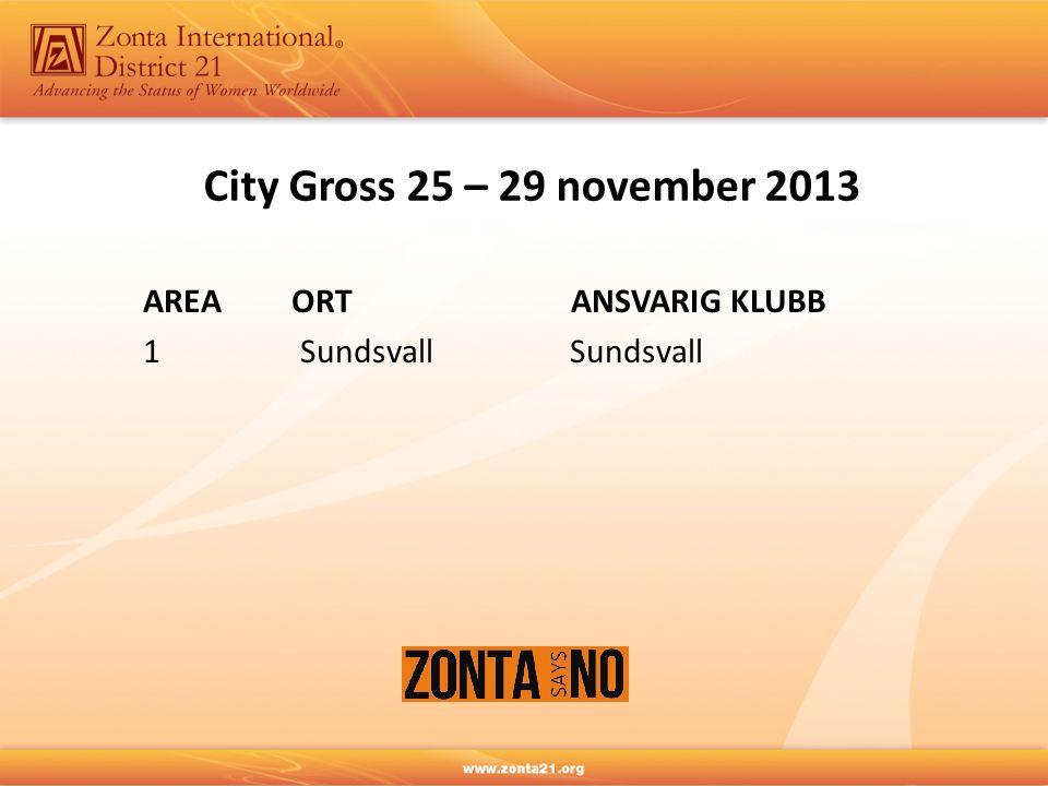 City Gross 25 – 29 november 2013 AREA ORT ANSVARIG KLUBB 1Sundsvall Sundsvall