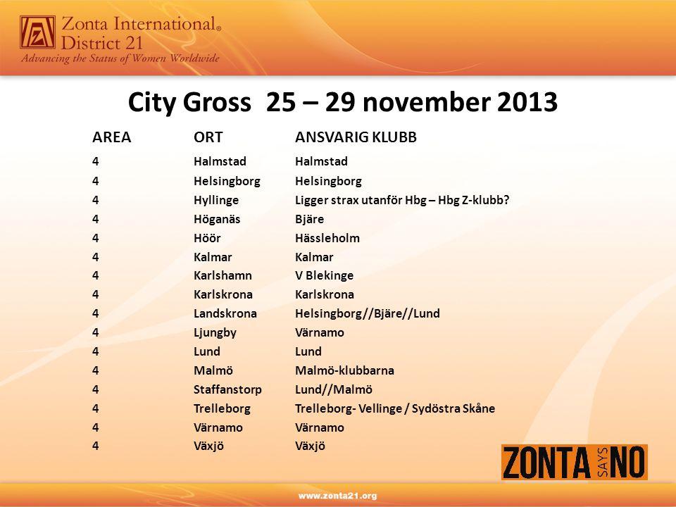 City Gross 25 – 29 november 2013 AREA ORT ANSVARIG KLUBB 4 HalmstadHalmstad 4HelsingborgHelsingborg 4HyllingeLigger strax utanför Hbg – Hbg Z-klubb.