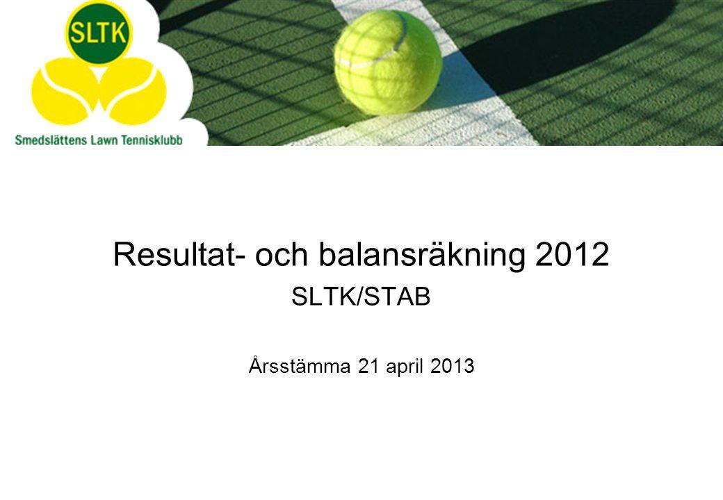 Resultat- och balansräkning 2012 SLTK/STAB Årsstämma 21 april 2013