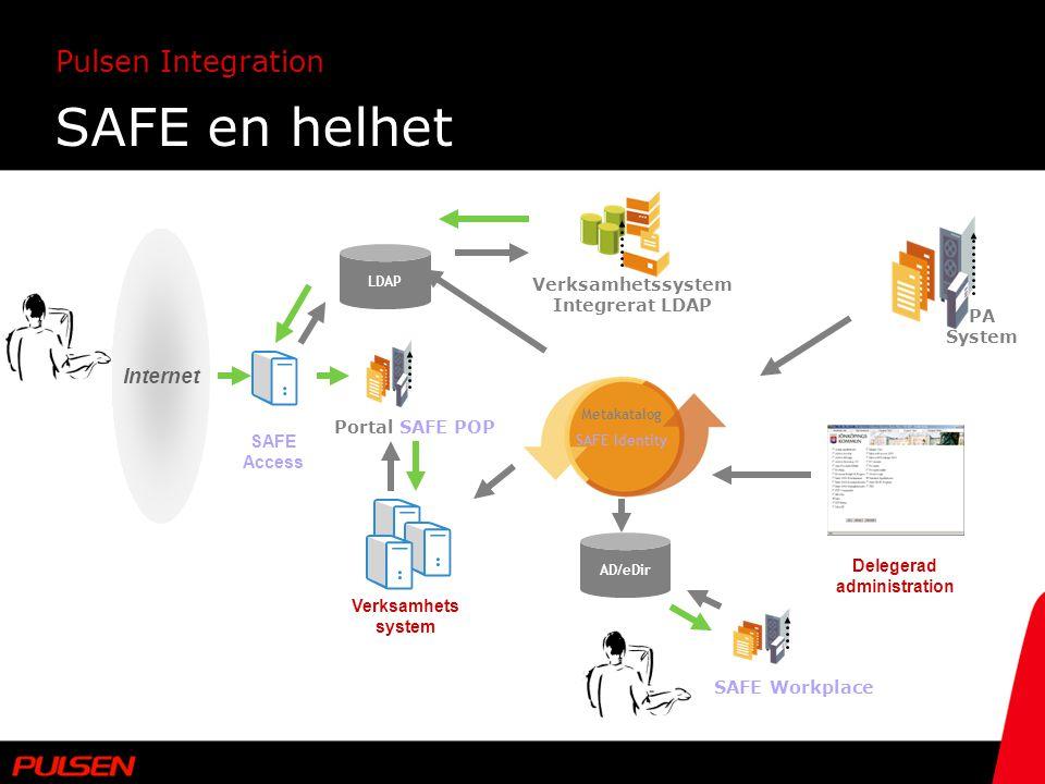Pulsen Integration SAFE en helhet Metakatalog SAFE Identity PA System AD/eDir Verksamhetssystem Integrerat LDAP Verksamhets system Internet Portal SAF