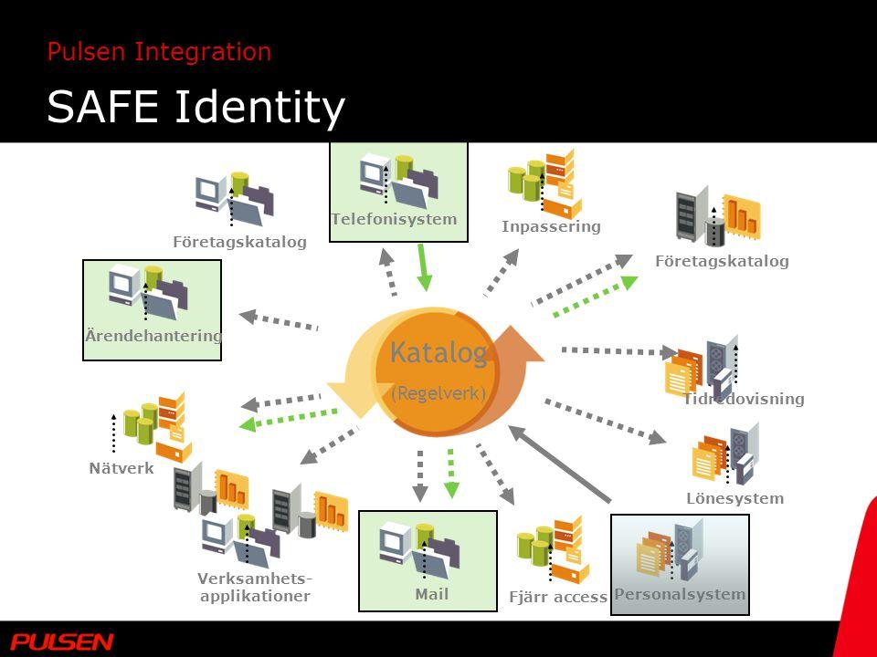 Pulsen Integration SAFE Identity Tidredovisning Inpassering Lönesystem Verksamhets- applikationer Mail Företagskatalog Nätverk Telefonisystem Företags