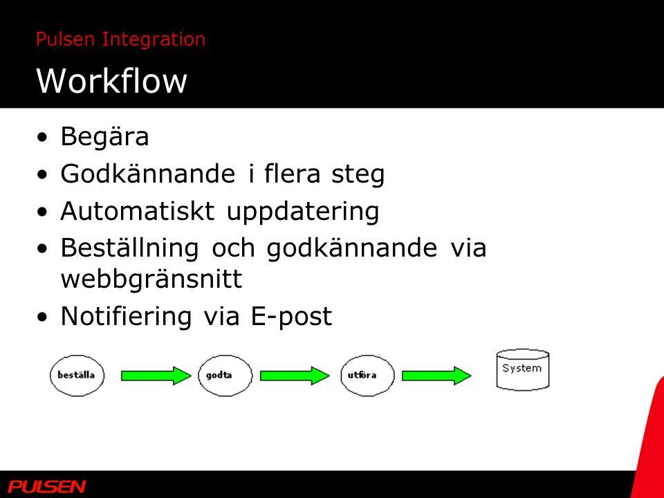 Pulsen Integration Workflow Begära Godkännande i flera steg Automatiskt uppdatering Beställning och godkännande via webbgränsnitt Notifiering via E-po