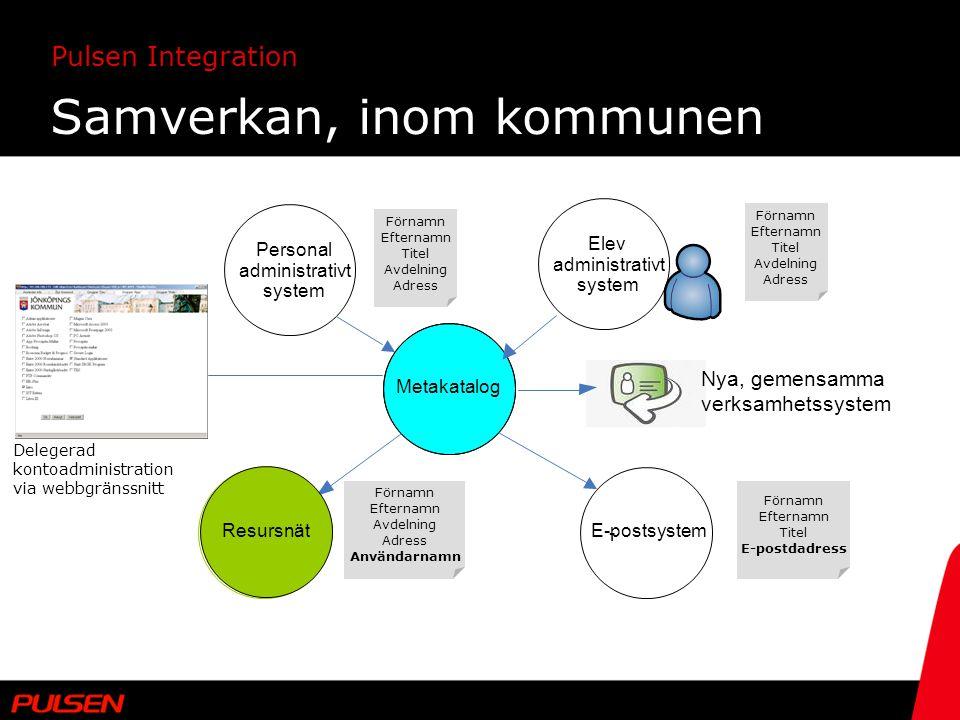 Pulsen Integration Samverkan, inom kommunen Metakatalog Katalogtjänst- E-postsystem Personal administrativt system Förnamn Efternamn Titel Avdelning A