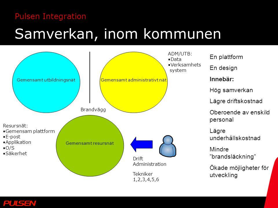 Pulsen Integration Samverkan, inom kommunen Gemensamt utbildningsnät Drift Administration Tekniker 1,2,3,4,5,6 En plattform En design Innebär: Hög sam
