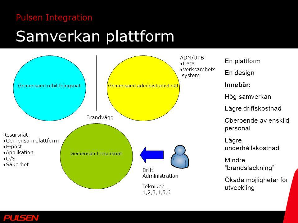 Pulsen Integration Samverkan plattform Gemensamt utbildningsnät Drift Administration Tekniker 1,2,3,4,5,6 En plattform En design Innebär: Hög samverka