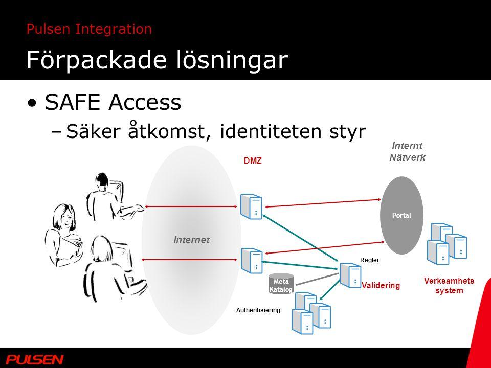 Förpackade lösningar SAFE Access –Säker åtkomst, identiteten styr Internet Verksamhets system Portal Authentisiering Meta Katalog Internt Nätverk Vali