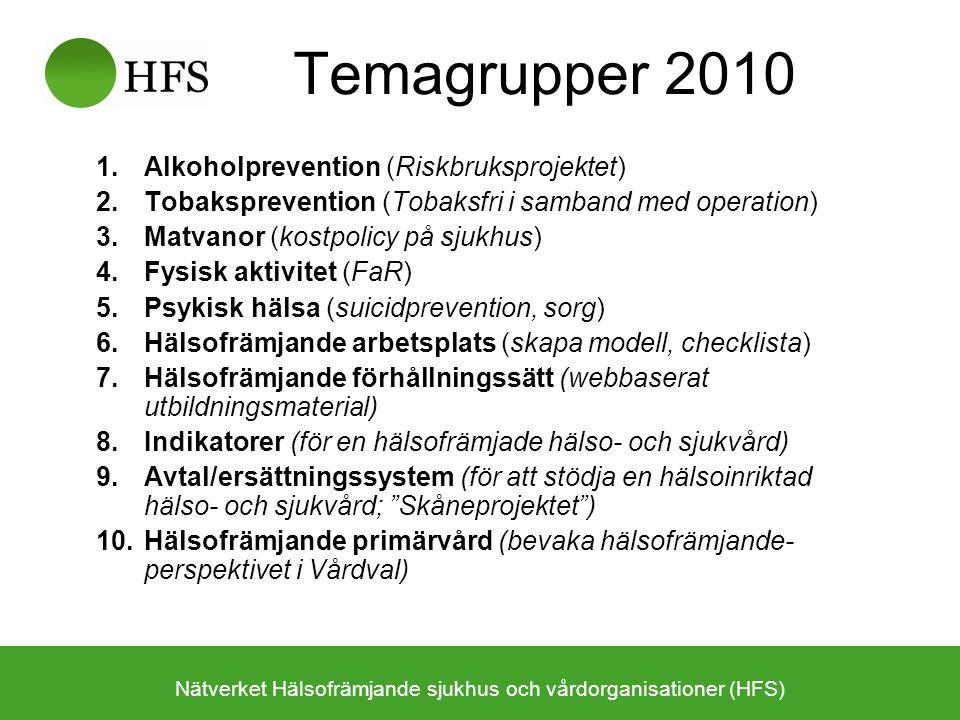 Temagrupper 2010 1.Alkoholprevention (Riskbruksprojektet) 2.Tobaksprevention (Tobaksfri i samband med operation) 3.Matvanor (kostpolicy på sjukhus) 4.