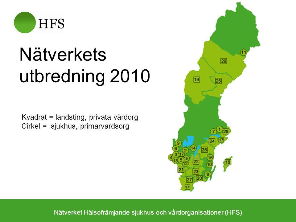 Nätverket Hälsofrämjande sjukhus och vårdorganisationer (HFS) 1.