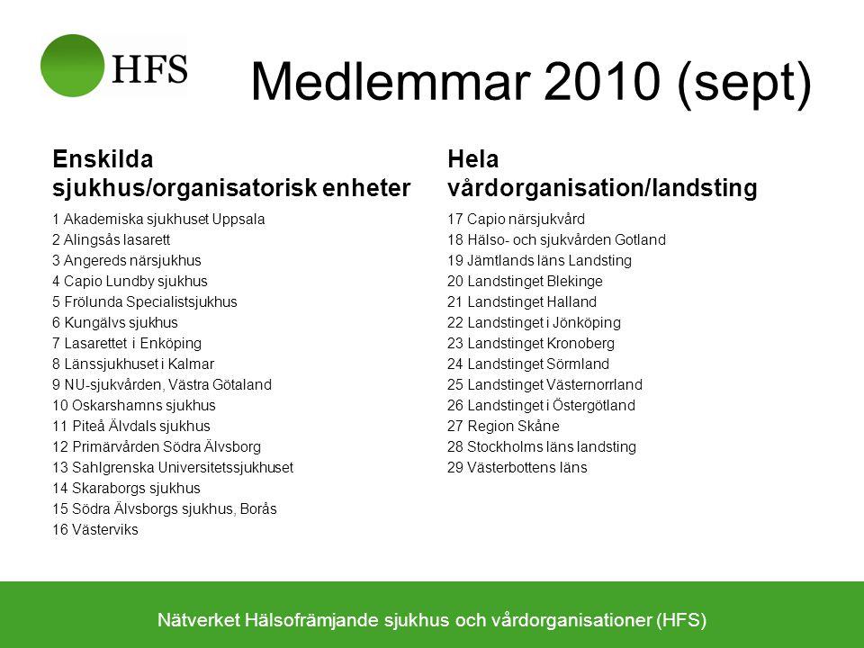 Medlemmar 2010 (sept) Enskilda sjukhus/organisatorisk enheter 1 Akademiska sjukhuset Uppsala 2 Alingsås lasarett 3 Angereds närsjukhus 4 Capio Lundby
