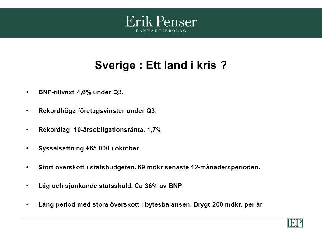 Sverige : Ett land i kris ? BNP-tillväxt 4,6% under Q3. Rekordhöga företagsvinster under Q3. Rekordlåg 10-årsobligationsränta. 1,7% Sysselsättning +65
