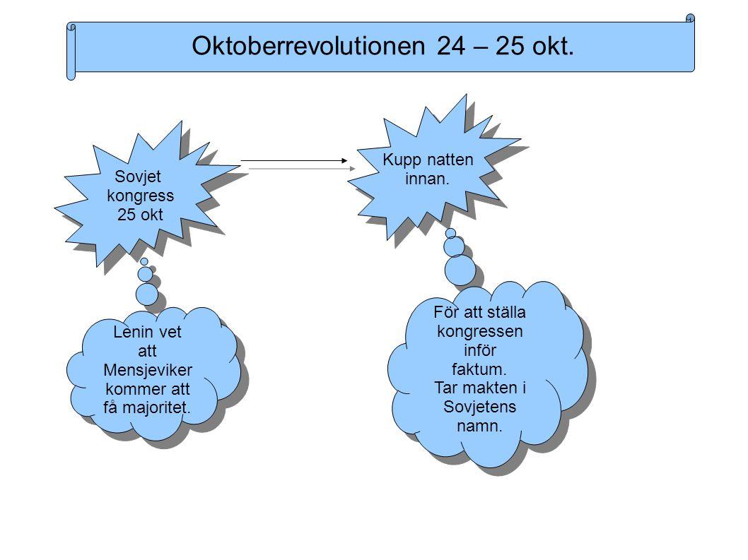 Oktoberrevolutionen 24 – 25 okt.