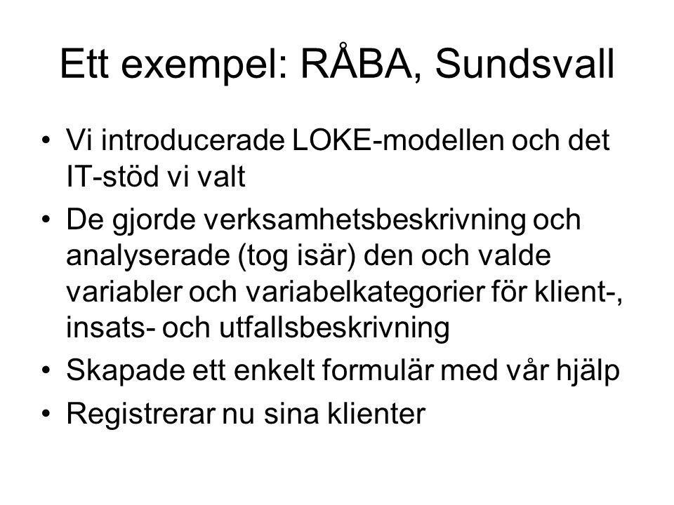 Ett exempel: RÅBA, Sundsvall Vi introducerade LOKE-modellen och det IT-stöd vi valt De gjorde verksamhetsbeskrivning och analyserade (tog isär) den och valde variabler och variabelkategorier för klient-, insats- och utfallsbeskrivning Skapade ett enkelt formulär med vår hjälp Registrerar nu sina klienter