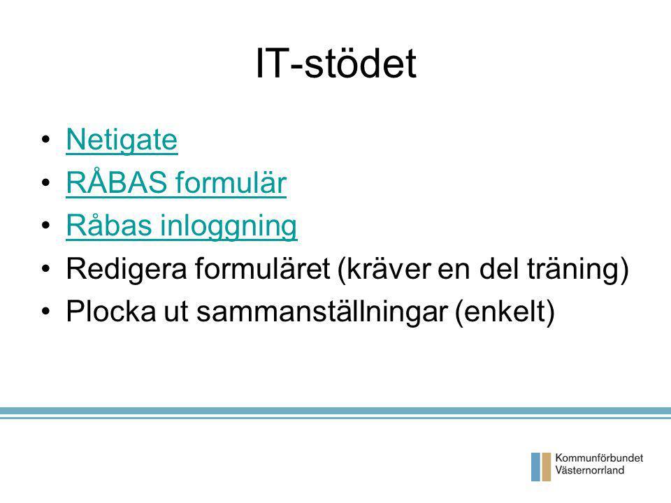 IT-stödet Netigate RÅBAS formulär Råbas inloggning Redigera formuläret (kräver en del träning) Plocka ut sammanställningar (enkelt)