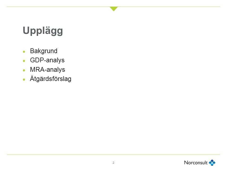 Upplägg ● Bakgrund ● GDP-analys ● MRA-analys ● Åtgärdsförslag 2