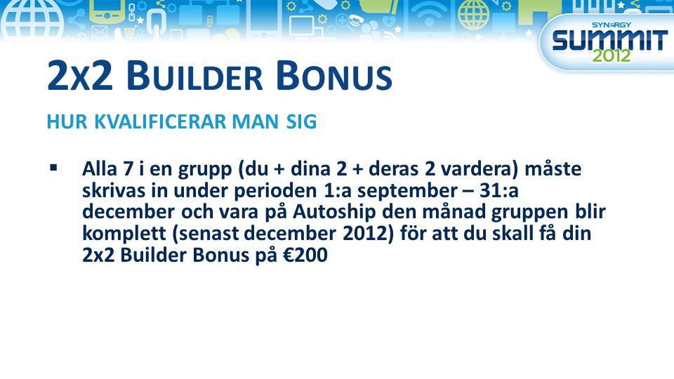 2 X 2 B UILDER B ONUS HUR KVALIFICERAR MAN SIG  Alla 7 i en grupp (du + dina 2 + deras 2 vardera) måste skrivas in under perioden 1:a september – 31:a december och vara på Autoship den månad gruppen blir komplett (senast december 2012) för att du skall få din 2x2 Builder Bonus på €200