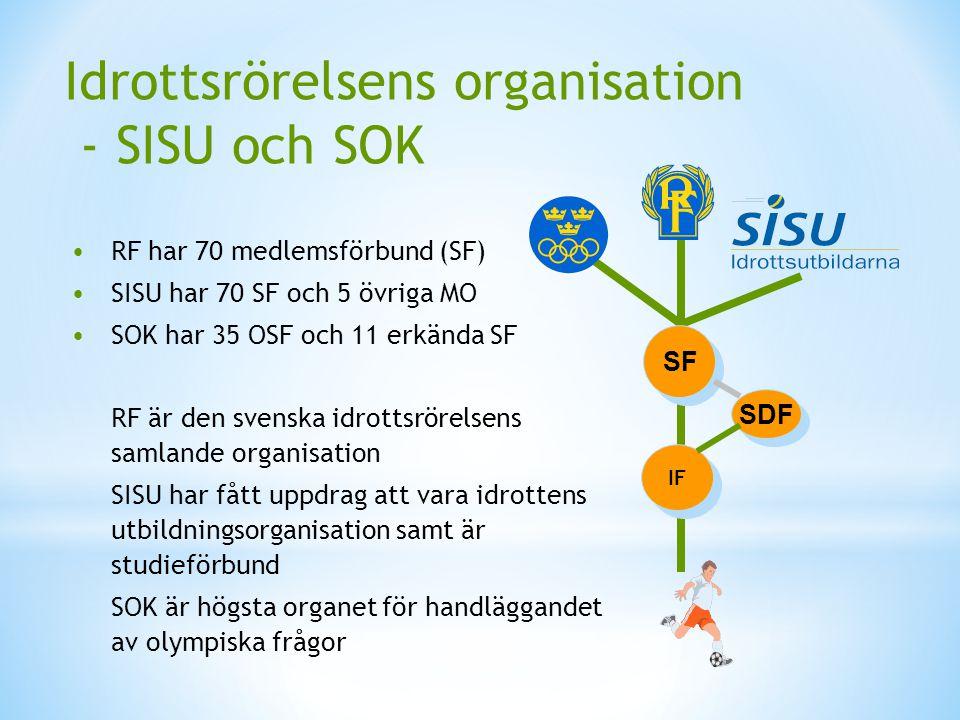 Idrottsrörelsens organisation - SISU och SOK RF har 70 medlemsförbund (SF) SISU har 70 SF och 5 övriga MO SOK har 35 OSF och 11 erkända SF RF är den s