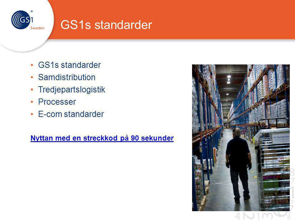 GS1s standarder Samdistribution Tredjepartslogistik Processer E-com standarder Nyttan med en streckkod på 90 sekunder
