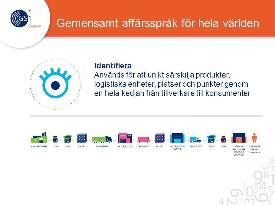 Gemensamt affärsspråk för hela världen Identifiera Används för att unikt särskilja produkter, logistiska enheter, platser och punkter genom en hela kedjan från tillverkare till konsumenter IDENTIFIERALAGRADELA