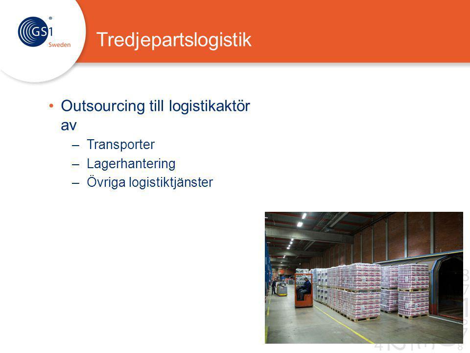 Tredjepartslogistik Outsourcing till logistikaktör av –Transporter –Lagerhantering –Övriga logistiktjänster