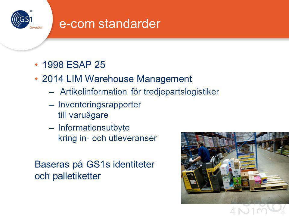 e-com standarder 1998 ESAP 25 2014 LIM Warehouse Management – Artikelinformation för tredjepartslogistiker –Inventeringsrapporter till varuägare –Informationsutbyte kring in- och utleveranser Baseras på GS1s identiteter och palletiketter