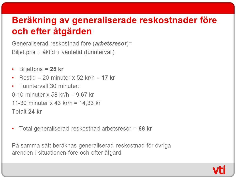 Beräkning av generaliserade reskostnader före och efter åtgärden Generaliserad reskostnad före (arbetsresor)= Biljettpris + åktid + väntetid (turinter