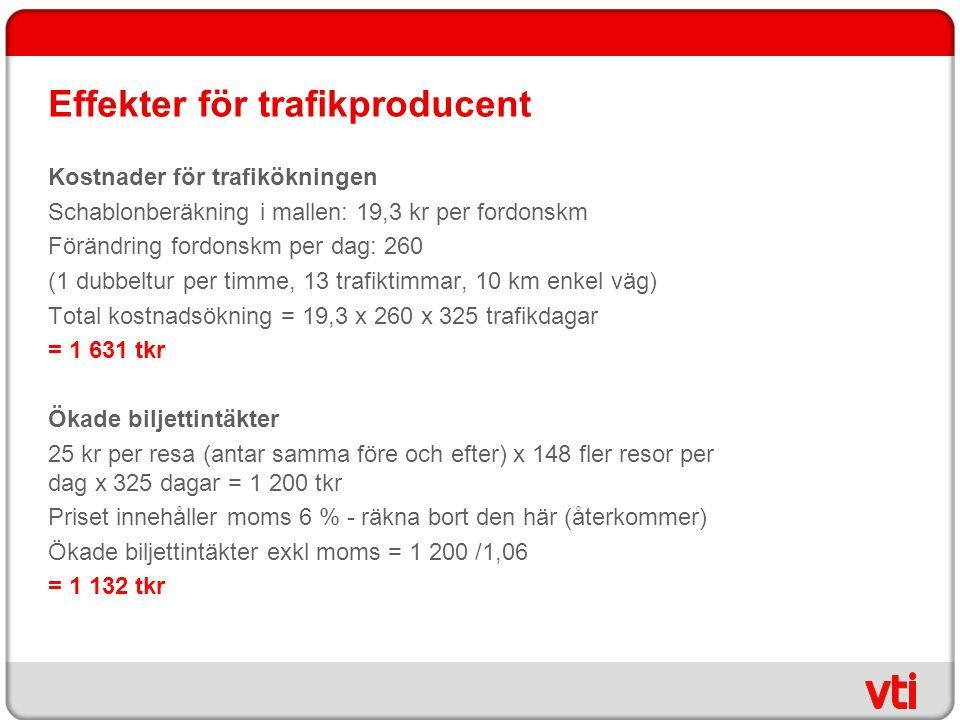 Effekter för trafikproducent Kostnader för trafikökningen Schablonberäkning i mallen: 19,3 kr per fordonskm Förändring fordonskm per dag: 260 (1 dubbe