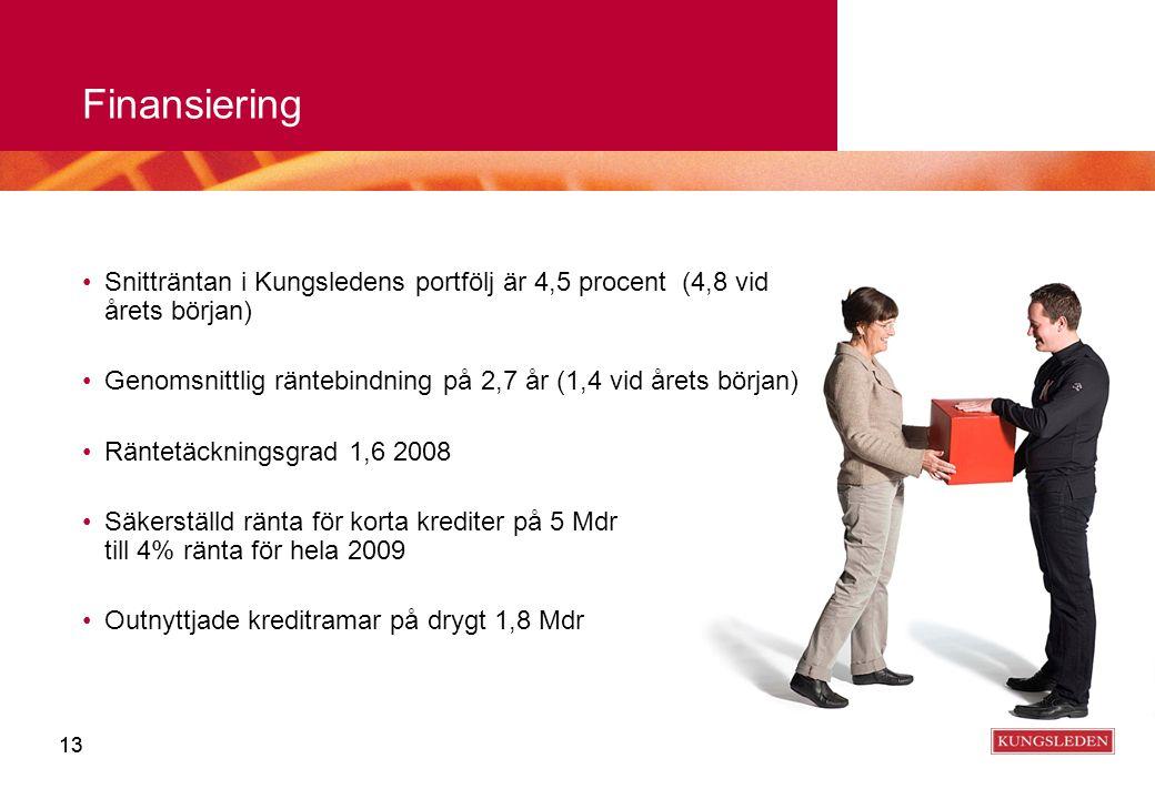 13 Finansiering Snitträntan i Kungsledens portfölj är 4,5 procent (4,8 vid årets början) Genomsnittlig räntebindning på 2,7 år (1,4 vid årets början)