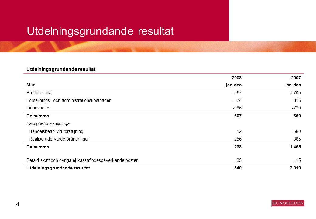 44 Utdelningsgrundande resultat 20082007 Mkr jan-dec Bruttoresultat1 9671 705 Försäljnings- och administrationskostnader-374-316 Finansnetto-986-720 D