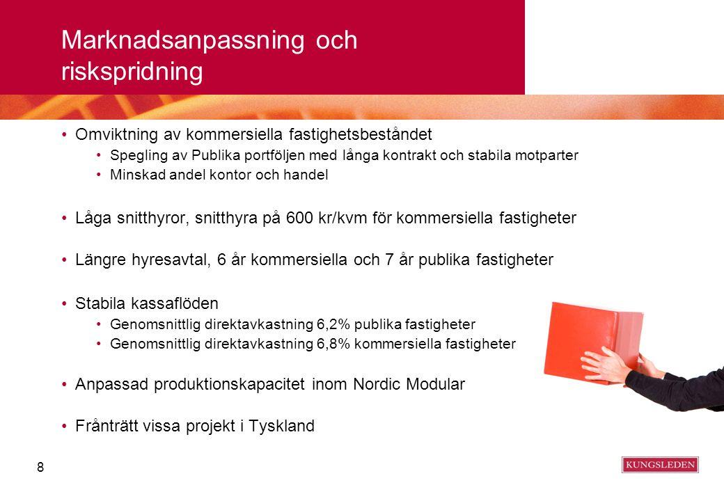 8 Marknadsanpassning och riskspridning Omviktning av kommersiella fastighetsbeståndet Spegling av Publika portföljen med långa kontrakt och stabila mo