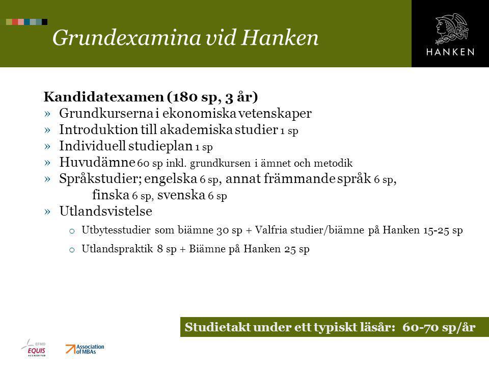 Grundexamina vid Hanken Kandidatexamen (180 sp, 3 år) »Grundkurserna i ekonomiska vetenskaper »Introduktion till akademiska studier 1 sp »Individuell studieplan 1 sp »Huvudämne 60 sp inkl.