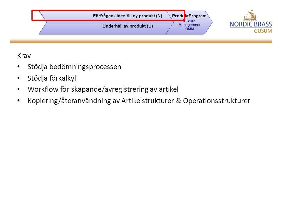 Krav Stödja bedömningsprocessen Stödja förkalkyl Workflow för skapande/avregistrering av artikel Kopiering/återanvändning av Artikelstrukturer & Operationsstrukturer Förfrågan / Ideé till ny produkt (N) Underhåll av produkt (U) Förfrågan / Ideé till ny produkt (N) Underhåll av produkt (U) ProduktProgram Offering Management OMM